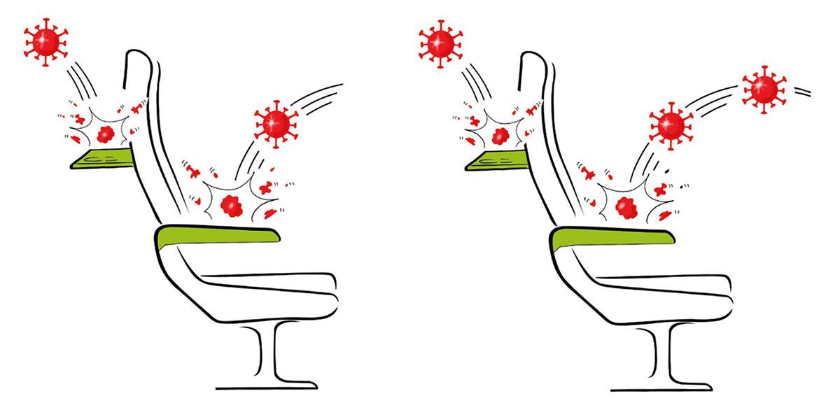 antiviral & antimicrobial surfsaces